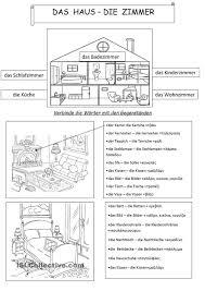 Mein Zimmer Französische Vokabeln Französisch Wortschatz Neu