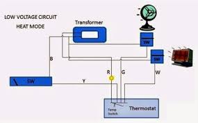 low voltage transformer wiring diagram low image electrical wiring diagrams for air conditioning systems part two on low voltage transformer wiring diagram