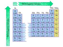 Chapter 6 The Periodic Table. J. W. Dobereiner In organized ...