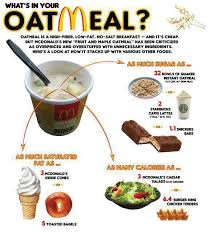 know what s in your food mcdonaldseating
