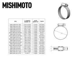 Worm Gear Clamp Size Chart Mishimoto High Torque Worm Gear Clamp 3 07 3 98 78mm 101mm Pack Of 2
