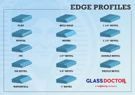 glass edges are seamed by default seaming keeps edges from being sharp