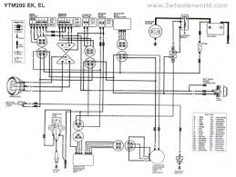 brushless generator wiring diagram wiring diagram libraries north star brushless generator wiring diagram wiring libraryyamaha generator wiring diagram best yamaha generator wiring diagram
