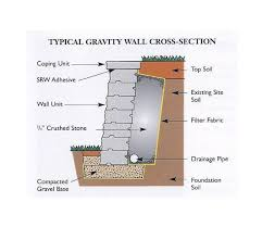 retaining wall help