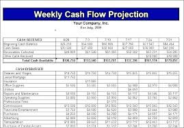 12 Month Cash Flow 3 Year Cash Flow Statement Template Rolling Forecast Excel
