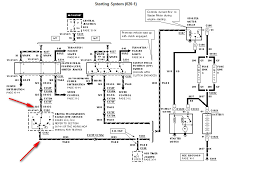 99 f 250 5 4 l vin wont start changed starter solenoid jump wire to the starter solenoid see the enclosed diagram graphic