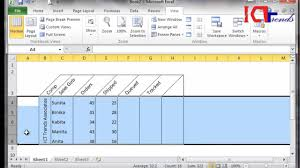 Cell Formatting In Excel With 3d Column Chart