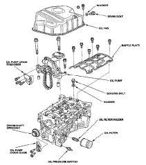 engine lubrication basics auto repair help