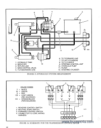 lift wiring diagram pdf lift image wiring diagram hyster challenger h45xm h50xm h55xm h60xm h65xm forklift on lift wiring diagram pdf hydraulic elevators