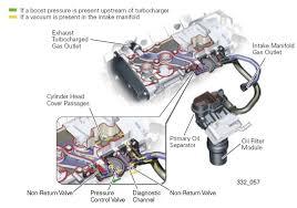 audi 2 0 fsi engine diagram audi wiring diagrams