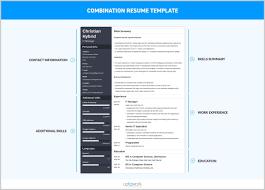 88 Uptowork Resume Templates Social Work Resume Sample Collection