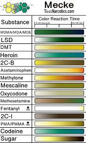 Mdma Color Chart Test Narcotics Mecke Reagent Drug Testing Kit 7ml Bottle