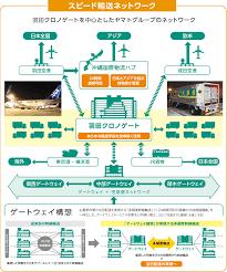 ヤマト 運輸 羽田 クロノ ゲート