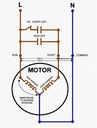 Interference Motor Chart 2019