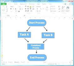How To Make A Flowchart In Powerpoint Flowchart Presentation Flow Chart Template Yes No Ideas