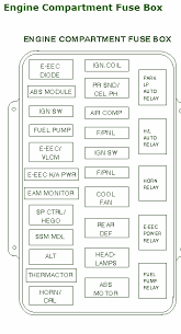 fuse mapcar wiring diagram page  1994 lincoln continental mark iv engine fuse box diagram