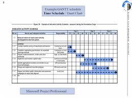 Purpose Of Chart Purpose Of A Gantt Chart Xbox Future