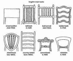chair back styles i just picked an early carved back off the road the other day dating furniture designs from aw antiques and collectibles antique chair styles furniture e2