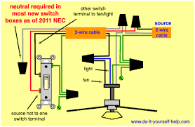 ceiling fan and light wiring diagram with one switch loop