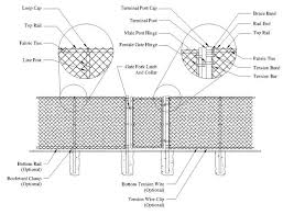 commercial chain link fence parts. Chain Link Fences Richmond, Virginia, Fence Commercial Parts