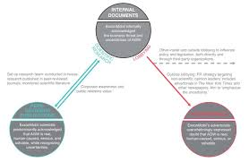 essay narrative story notes pdf