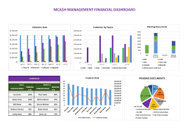 Aged Accounts Receivable Medical Accounts Receivable Collections Bad Debt Analysis