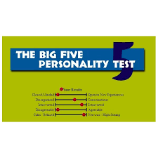 how to make sure your project team doesn t think you are a  screenshot big 5 personality test results