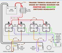 headlight wiring upgrade landyzone land rover forum the wiring diagram above is for a generic headlight wiring loom up grade and will work for both positive and negative switched headlight systems