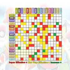 Pokemon Type Super Effective Chart Pokemon Types Chart Pokemon Black And White Wiki Guide Ign