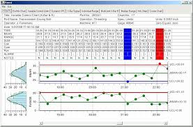 Control Chart Excel Template New Ctrl R Excel Control Chart