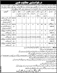 livestock department various new career opportunities 2017 livestock department various new career opportunities 2017 how to apply and detail of jobs