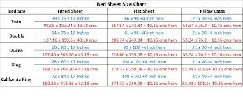 Bamboo Sheets Shop Bed Sheet Sizes
