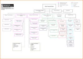 Organizational Flow Chart Template Unique 006 Org Chart