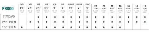 Angle Size Chart Sheet Metal Gauge Size Donalds Info