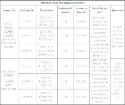 Hydraulic Fluid Cross Reference Chart 54 Valid Fram Cross Reference Filter Chart