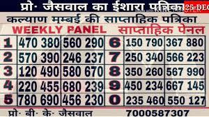 Main Mumbai Weekly Chart 1072017 Rajdhani Night Fix