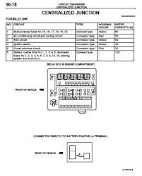 wiring diagram mitsubishi lancer 2008 wiring diagram and mitsubishi lancer 2002 fuel tank diagrams 2008 f250 wiring 2003 mitsubishi lancer partment fuse box map