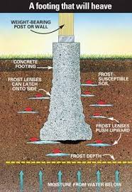 Indiana Frost Depth Chart Frost Protection For Concrete Footings On Grade Heave