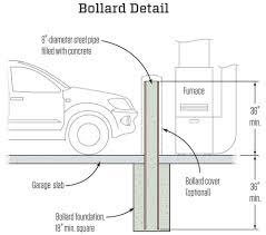 Bollard Foundation Design Building A Bollard Jlc Online