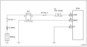 acm wiring diagram wiring diagrams konsult acm wiring diagram wiring diagram used istar acm wiring diagram acm wiring diagram