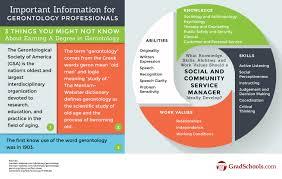gerontology graduate programs gerontology degrees graduate gerontology programs information