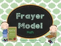 Frayer Boy Frayer Model Math