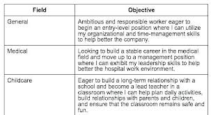 Example Objective In Resume Career Objectives Resume Example Good ...