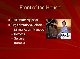 Chapter 8 Restaurant Operations Ppt Download