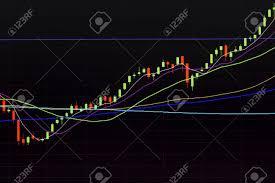 Stock Market Candlestick Chart Patterns Candlestick Chart Patterns Uptrend Stock Market