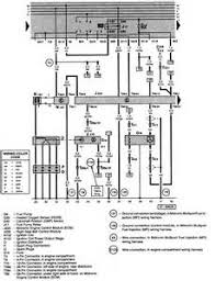 similiar vw jetta 2 0 engine wiring diagram keywords 2000 vw jetta fuse diagram 1996 vw jetta gas engine