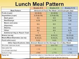 Recognize Reimbursable Meals Ppt Video Online Download