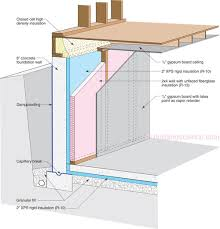 wall with r 13 unfaced fiberglass insulation in the stud space the slab is insulated with 2 xps rigid insulation under slab and the rim joist is