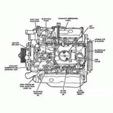 2000 bluebird bus wiring diagram enginediagram wiring rv bus 2000 bluebird bus wiring diagram enginediagram wiring