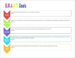 Sample Personal Action Plan Classy Effective Action Plan Templates You Can Use Now Smart Goal Template